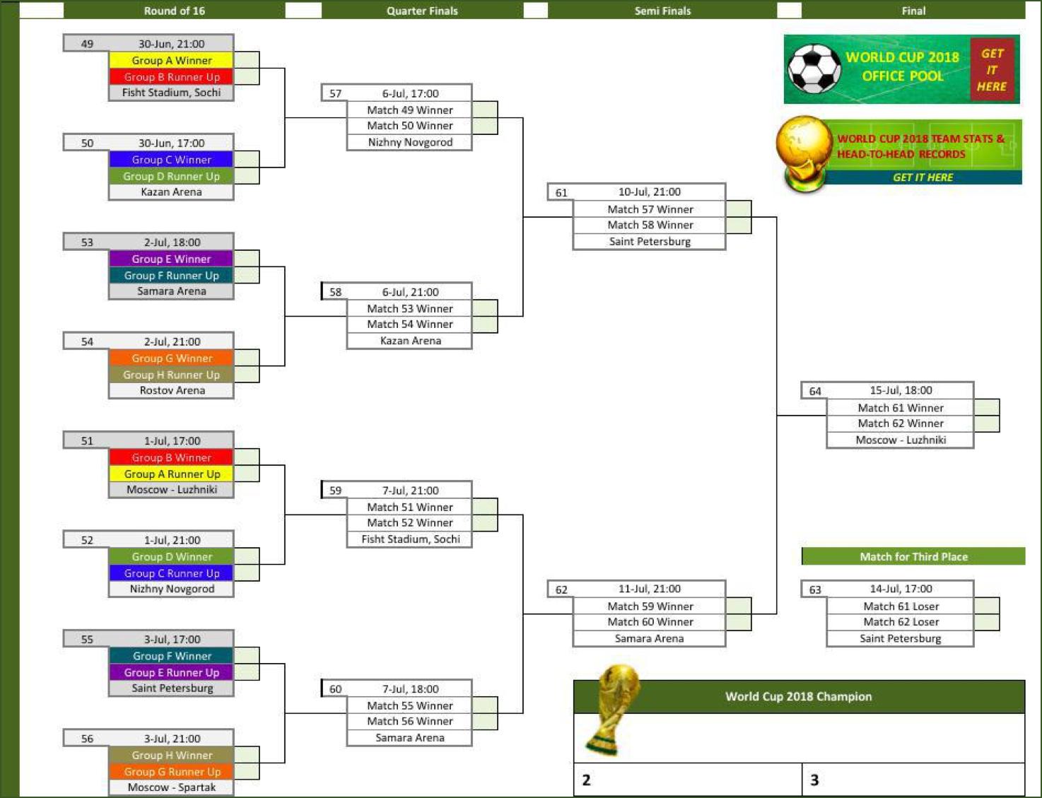World Cup 2018 Schedule, World Football Championship