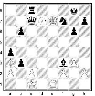 Posición de la partida de ajedrez Lazarev - Semionov (URSS, 1975)