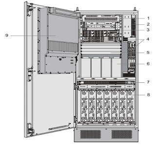 Typical labelled diagram of a ZTE 3G BTS cabinet