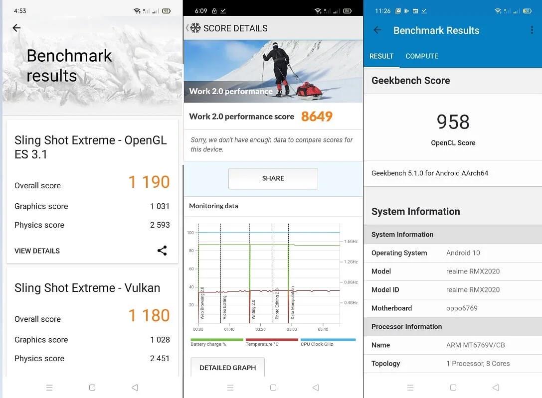 Realme C3 Benchmark Scores
