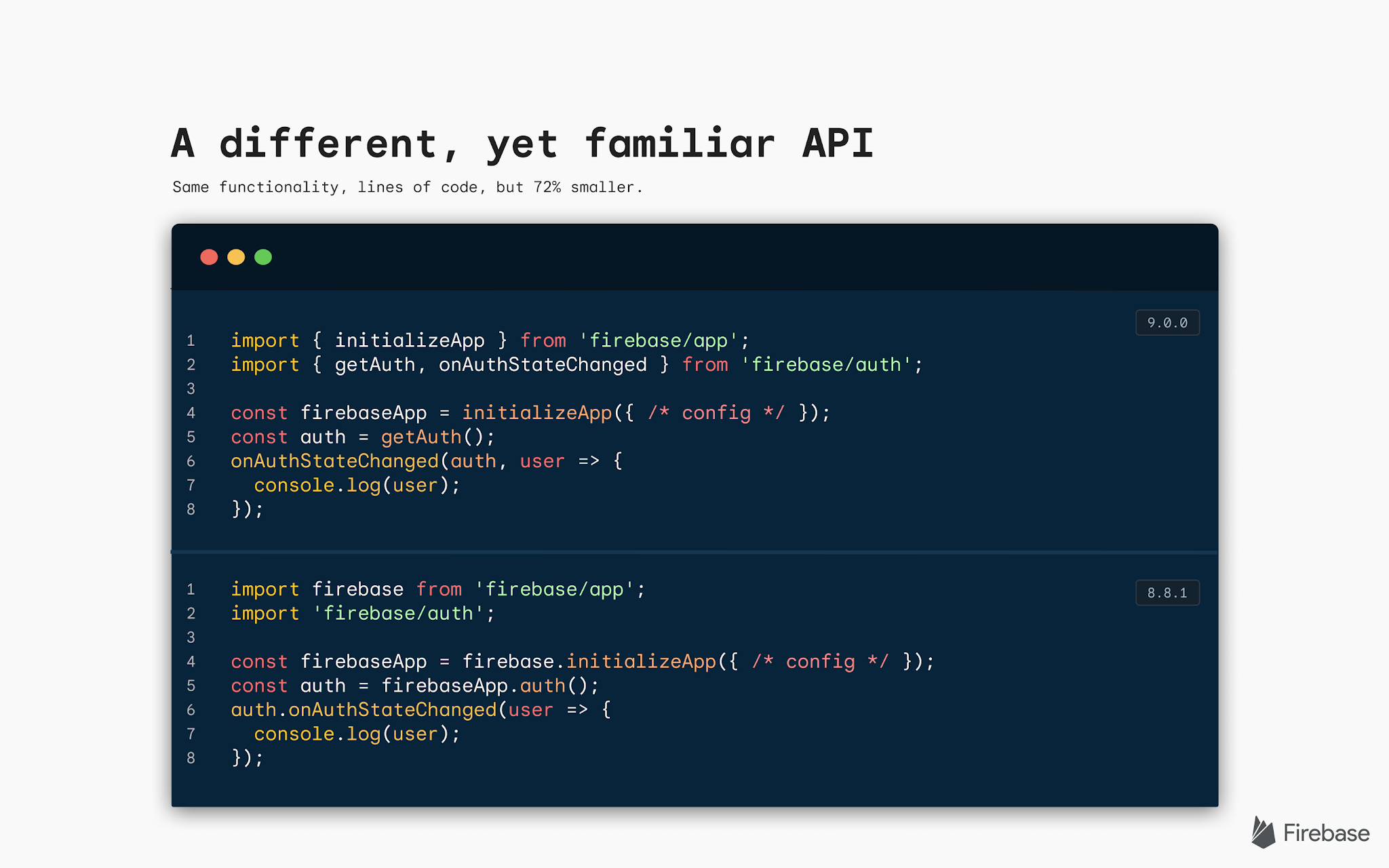 Image of code snippet with text that says A different, yet familiar API. Same functionality, lines of code, but 72 percent smaller.