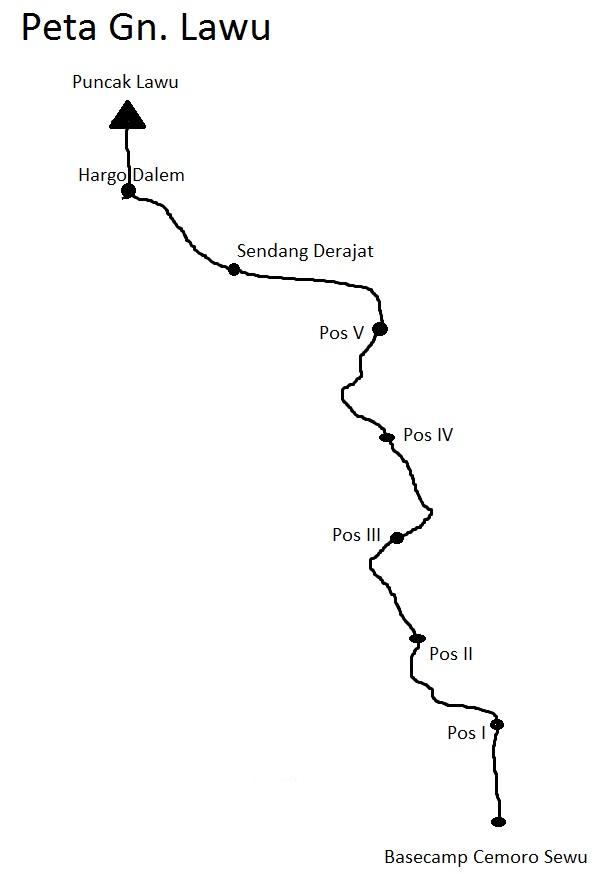 Jalur Pendakian Gunung Lawu Via Cemoro Sewu Catatan Harian Keong
