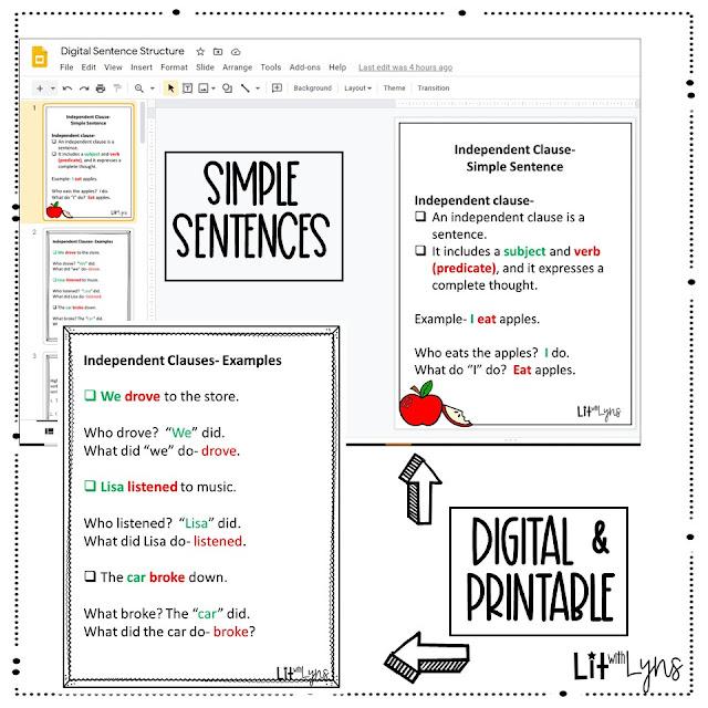 Simple Sentences Sentence Structure