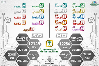 SBC HD/SD - All Channels - Nilesat / Badr Frequency