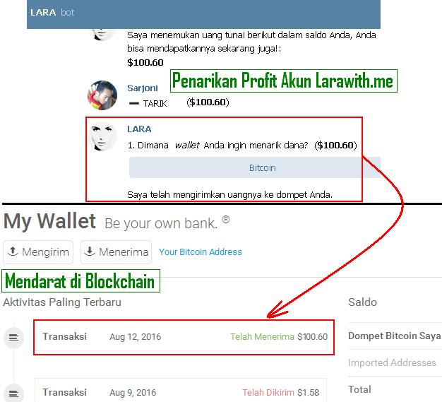 Bukti penarikan profit dari Larawith.me