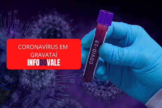 Gravataí confirma décima morte por Coronavírus