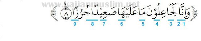 Hukum Tajwid Surat Al-Kahfi Ayat 8