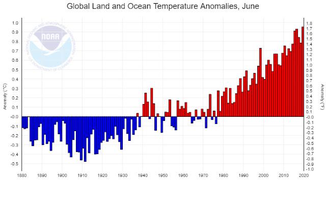 Anomalias de temperatura em terra e no oceano ao longo dos anos - mes de junho