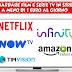 Film e serie Tv, il confronto tra i migliori servizi streaming a pagamento: Netflix vs Infinity vs Now tv vs Amazon vs Tim vision