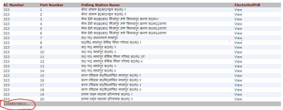 gram panchayat chunav 2021 voter list