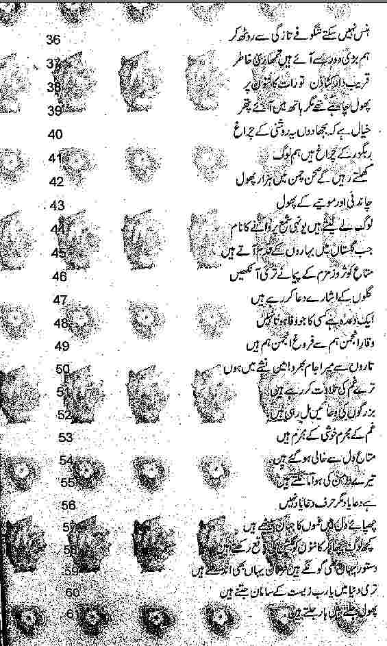 Urdu Poetry by Saghar Siddiqui
