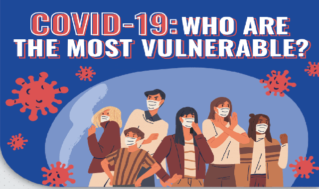 COVID-19: Who Are the Most Vulnerable? #infographic