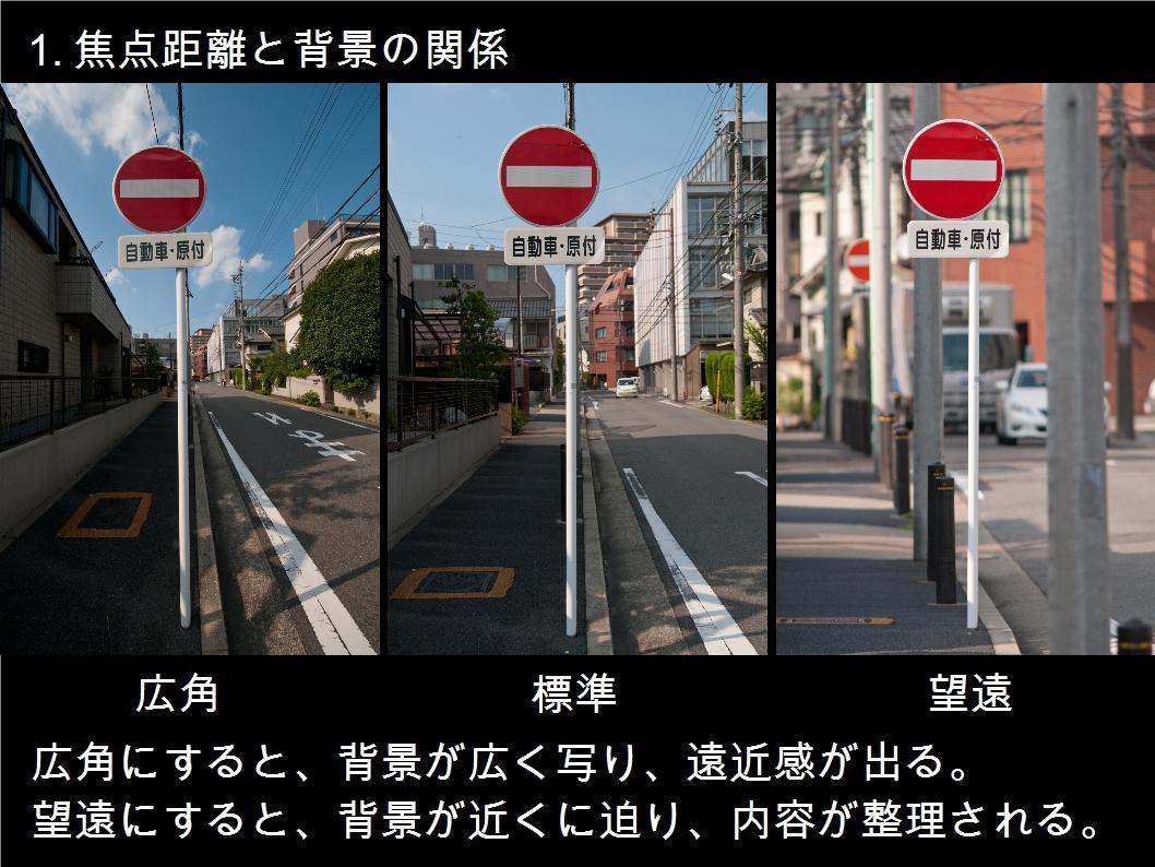 Note sur la photographie: 望遠...