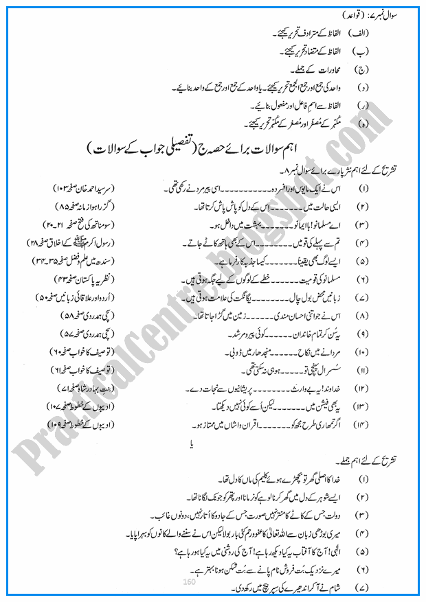 intermediate guess papers 2017 karachi