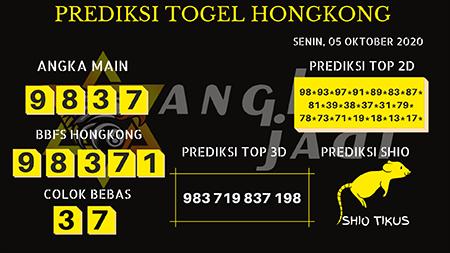 Prediksi Togel Angka Jitu Hongkong Senin 05 Oktober 2020