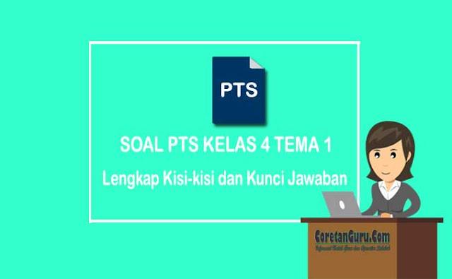 Soal PTS Kelas 4 tema 1 Semester 1 Kurikulum 2013 dan Kunci Jawaban