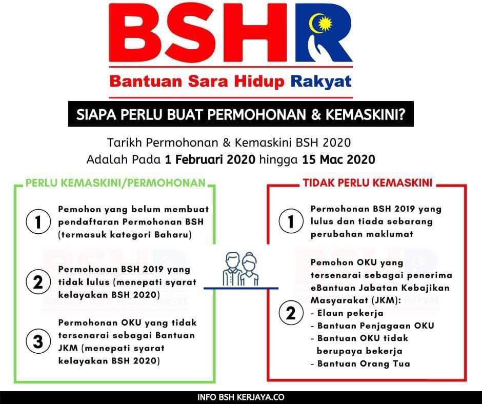 Info Terengganu Darul Iman Kemaskini Permohonan Baru Bsh 2020