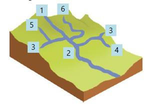 Aliran air tanah