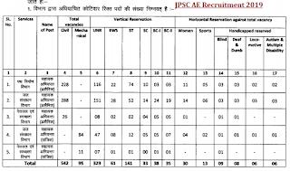 JPSC AE Vacancy 2019