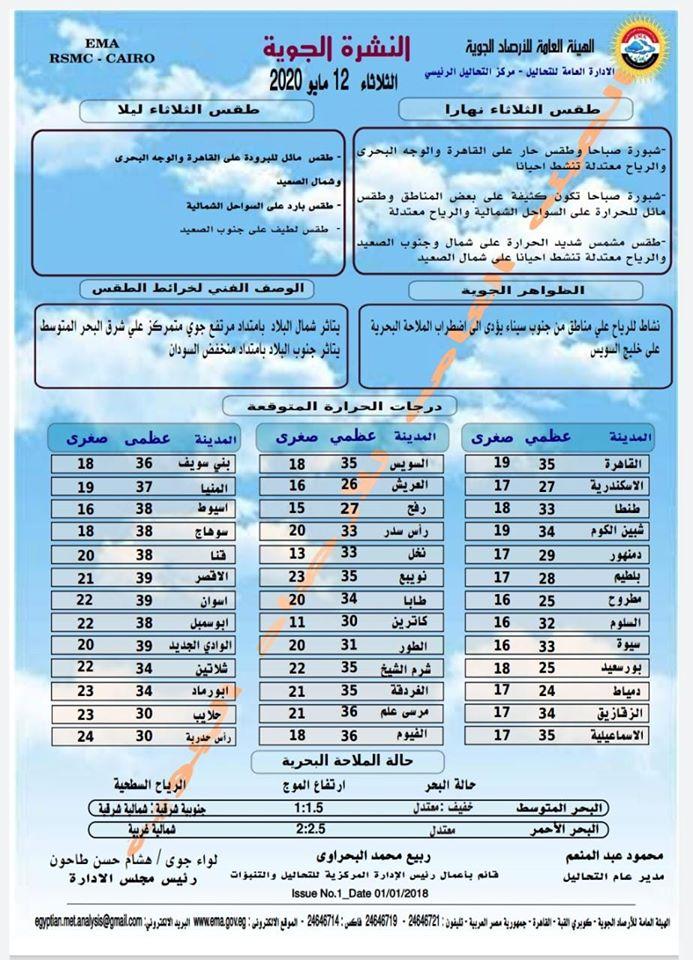 اخبار طقس الثلاثاء 12 مايو 2020 النشرة الجوية فى مصر و الدول العربية و العالمية
