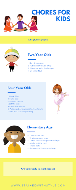 infographic for kids chores