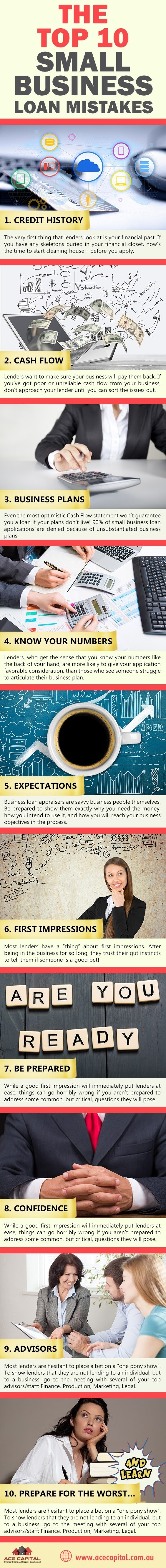 Top 10 Small Business Loan Mistakes #infographic