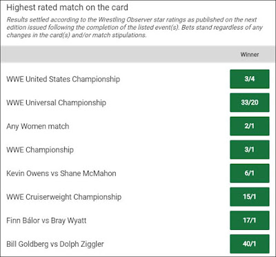 Highest Rated Match At SummerSlam 2019 Betting