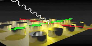 Putting a new spin on plasmonics - Créditos de image Phys Org