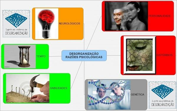 Imagem que ilustra algumas das causas psicológicas que levam à desorganização