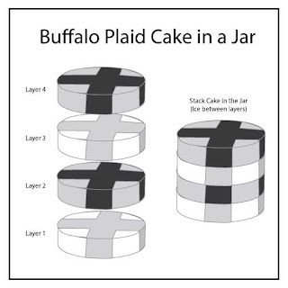 Buffalo-plaid-cake-in-a-jar-pattern