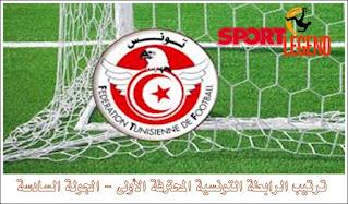 ترتيب الرابطة التونسية المحترفة الأولى - الجولة السادسة