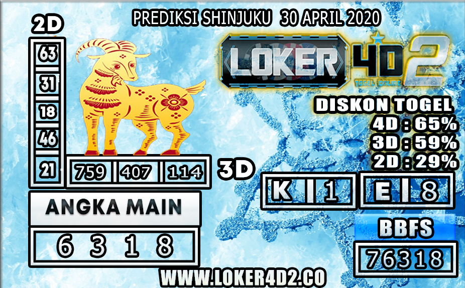 PREDIKSI TOGEL SHINJUKU LUCKY 7 LOKER4D2 30 APRIL 2020