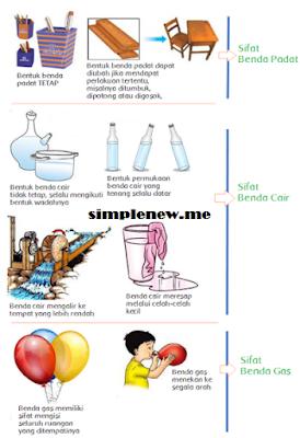 sifat benda caie padat dan gas - www.simplenews.me