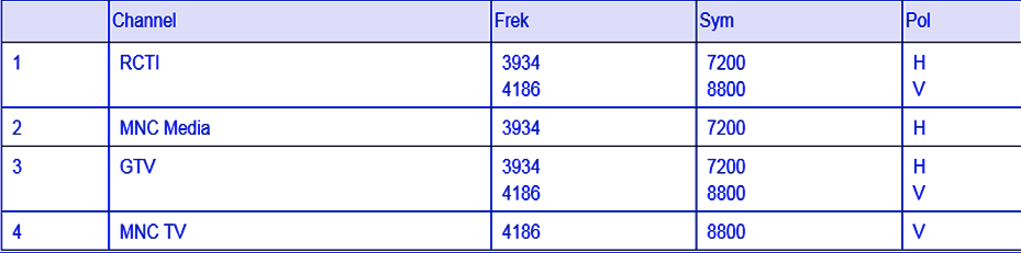 frekuensi rcti 2019