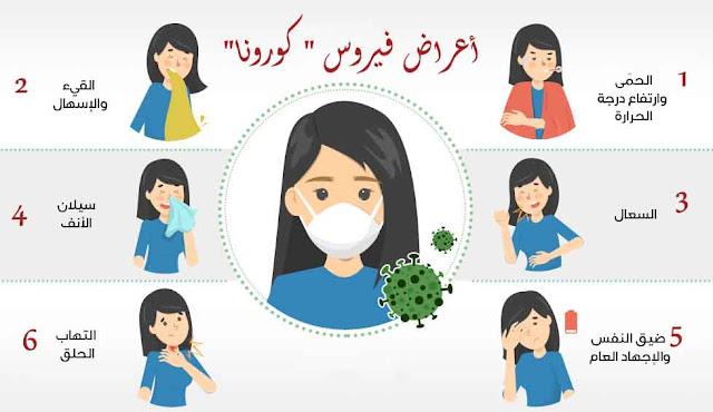 """ما هي أعراض فيروس """"كورونا"""" وكيف تفرّقه عن إصابتك بزكام عادي؟"""