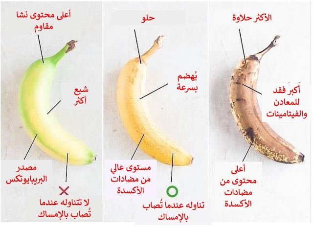 مراحل نضح الموز والإمساك