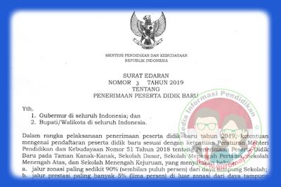 Surat Edaran Mendikbud Nomor 3 Tahun 2019