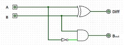 Circuit_of_Half_Subtractor