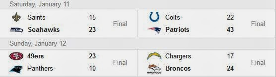NFL Playoff Results