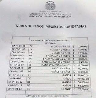 """Grille des pénalités (""""multa"""") taxes à payer à la sortie du territoire"""