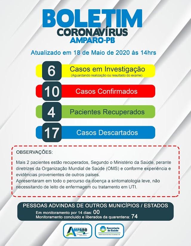 CORONAVÍRUS: Amparo registra mais 5 Casos do Covid-19, agora são 10 ao todo