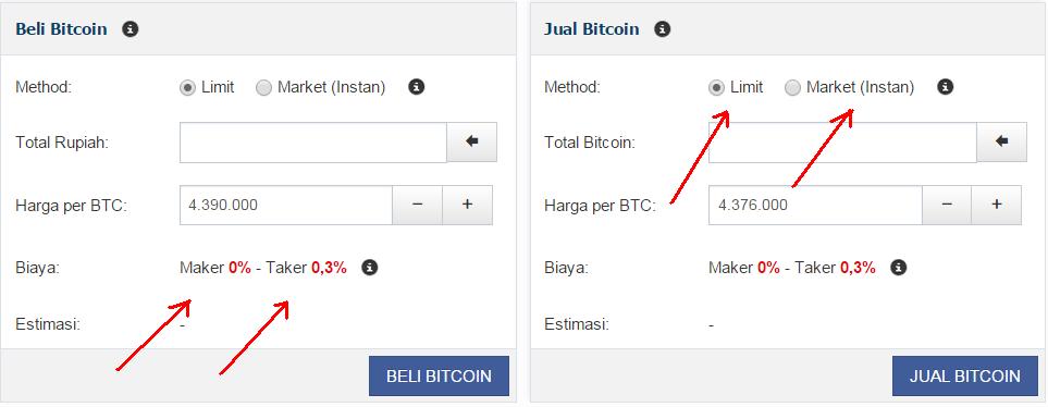market vip bitcoin