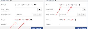 Mengenal Fitur Baru Di Vip Bitcoin