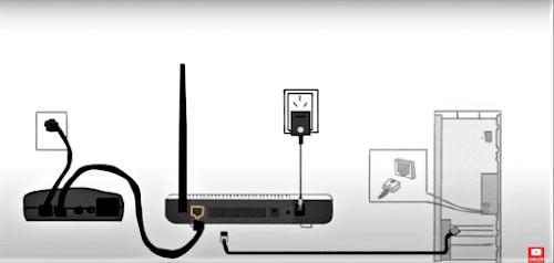 Netgear Router and change admin Login password