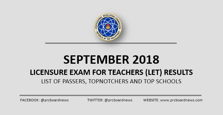 OFFICIAL RESULTS: September 2018 LET teachers board exam list of passers