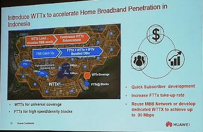 Penetrasi Broadband dengan WTTx