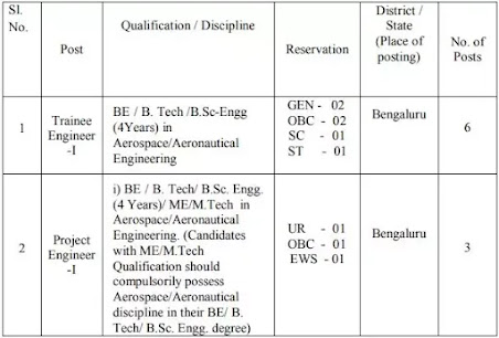 BEL Recruitment 2021 - Trainee Engineer And Project Engineer