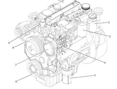 Free Auto Repair Manual : Hyundai Backhoe Loader H930S