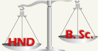 HND Holders Threatens to Embark on Strike Over Discrimination