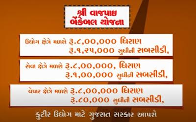 Vajpayee Bankable Sacheme, gujarat government subsidy loan, jila udyog kendra gujarat loan form, vajpayee bankable yojana pdf, government loan,